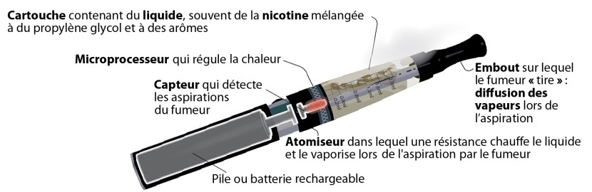 quelle-cigarette-electronique-choisir-15
